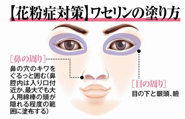 花粉症対策【ワセリンの塗り方】