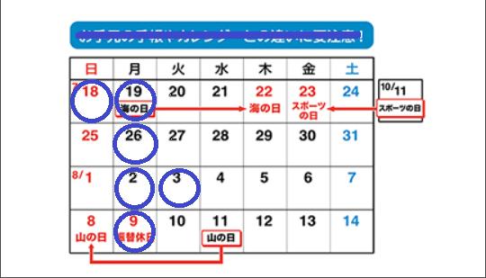 東京オリンピック時のリバースの定休日