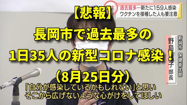 【悲報】長岡市で過去最高の1日35人の新型コロナ感染!(8月25日分)